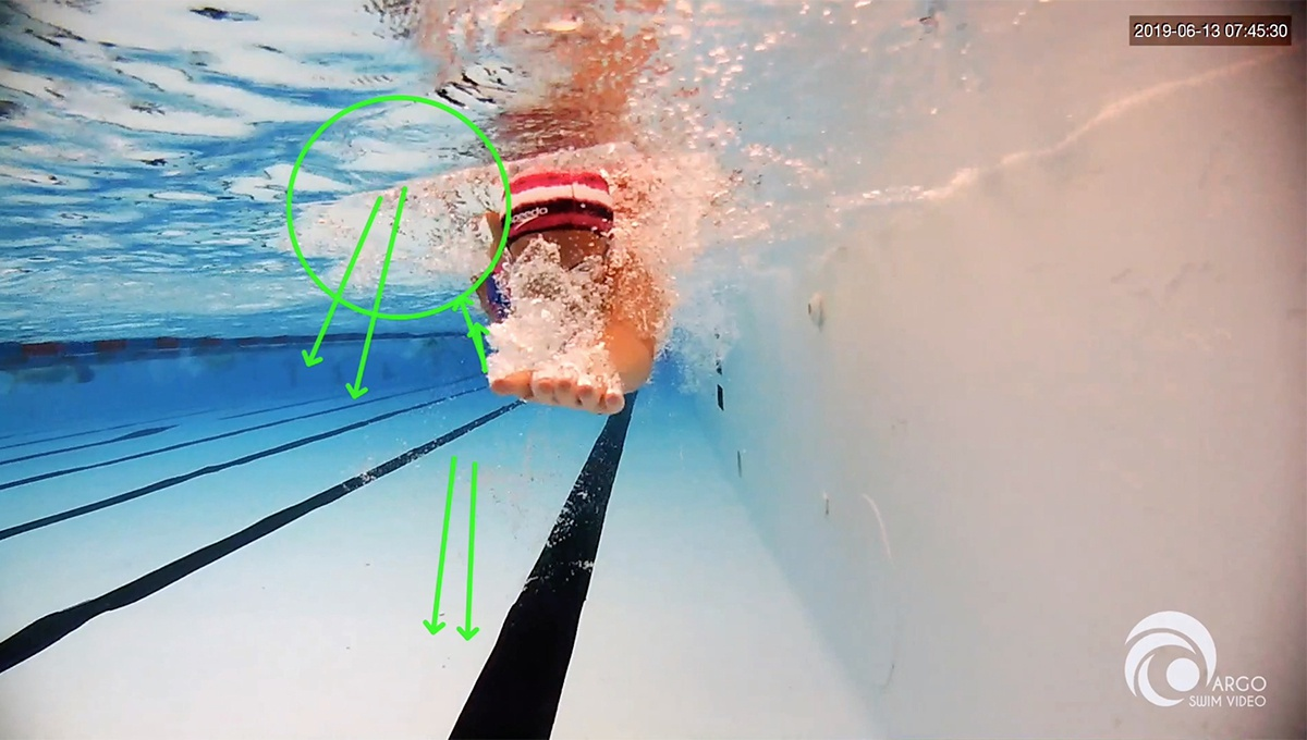SWIM TRAINING STROKE ANALYSIS